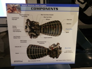 Space Shuttle Main Engine Components