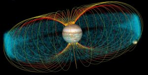 Jupiter's magnetosphere is the biggest object in the solar system. Its magnetic field is 20 times stronger than Earth's.