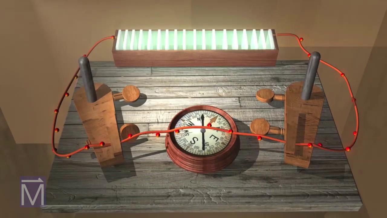 How Ørsted Discovered Electromagnetism